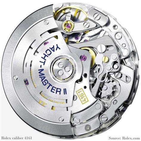 rolex caliber 4161 watch movement calibercorner com