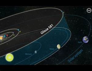 Gliese 581g - Earthlike Planet, Could Sustain Life? | The ...