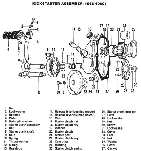 harley starter drive diagram wiring library