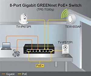 8-port Gigabit Greennet Poe  Switch