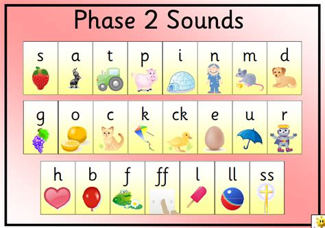 Learn Your Phonics!  St Mark's C Of E Primary School
