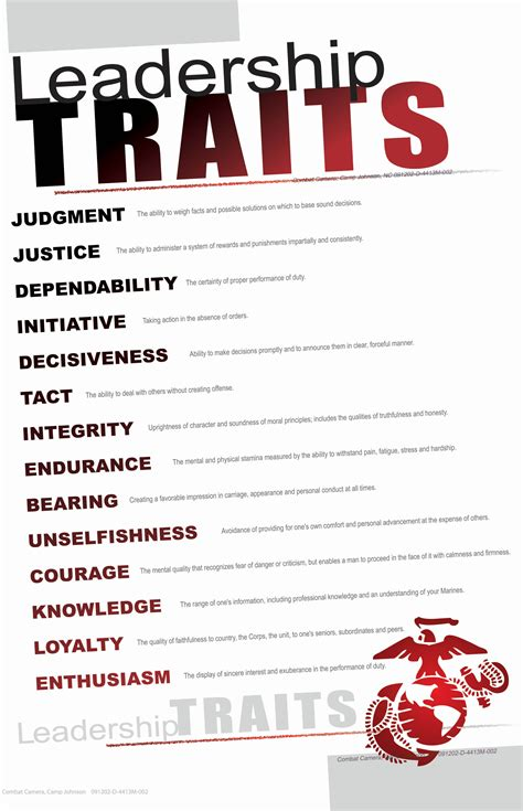 Marine Corps Leadership Traits  Marine World. Effective Communication Course. Courses In Project Management. Web Programmers For Hire Federal It Dashboard. Rubber Wristbands No Minimum. Retirement Homes Pittsburgh Carbon Roof Wrap. Pharmacy Tech License Test Phd In Education. Retirement Planning Articles. Cleaning Services Plano The Borgata Las Vegas