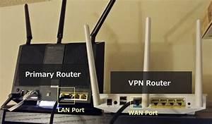 Asus Rt68u Router Wiring Diagram