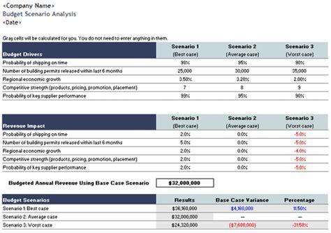 scenario analysis budget template business budget
