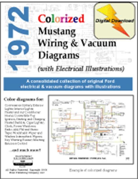 Ford Mustang Shop Manual