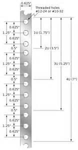 Armoire De Brassage 9u by File Server Rack Rail Dimensions Svg Wikipedia