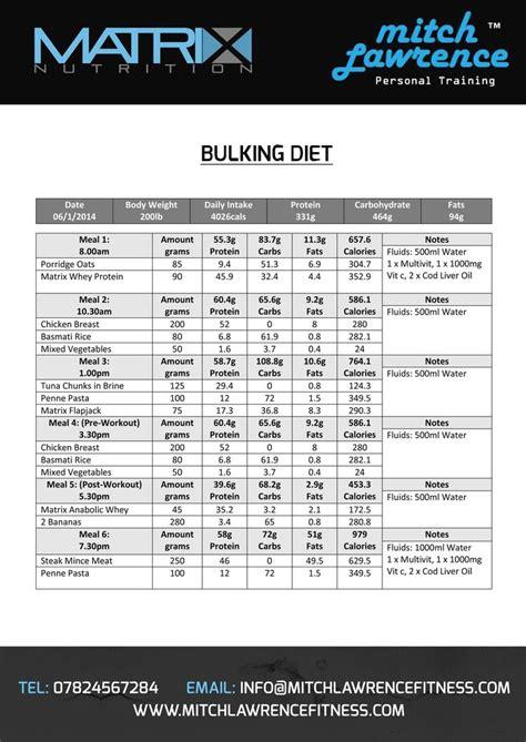 bulking diet plan  supplements bulking diet diet