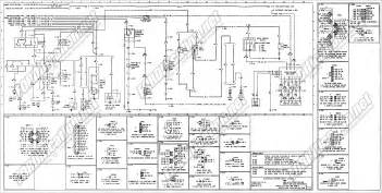 1979 ford f150 wiring diagram 1979 image wiring similiar 1976 ford truck starting circuit wiring diagrams keywords on 1979 ford f150 wiring diagram