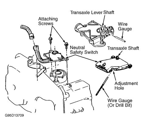 Gear Change Have Chevrolet Cavalier Recently