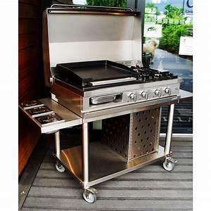 Barbecue Gaz Et Charbon : barbecue plancha gaz ~ Dailycaller-alerts.com Idées de Décoration