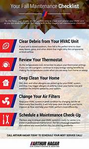 Fall Hvac Maintenance Tips  Five Tasks You Can Complete On