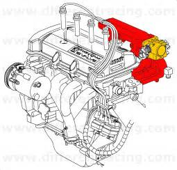 similiar saturn sl engine diagram keywords 2002 saturn sc engine diagram 2002 home wiring diagrams