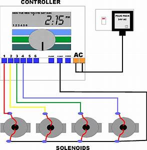 Rainbird Sprinkler Wiring Diagram Download