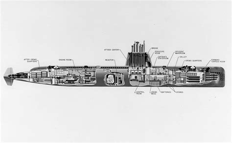 Diagram Of Nuclear Powered Submarine by Naval Historical Foundation