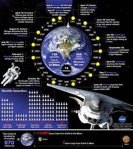 137 best Spacecraft Real & imagined images on Pinterest ...