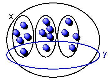 vereinigungsmenge schnittmenge mathematik weakgravelife