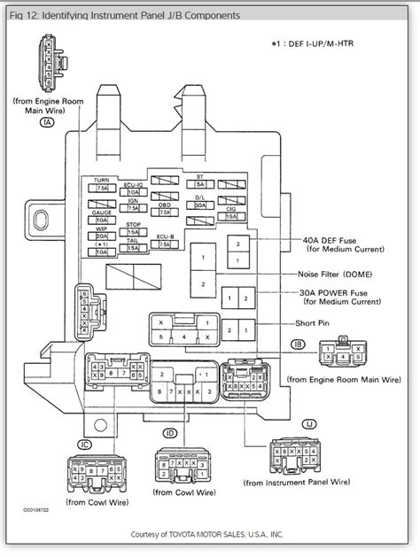 toyota auris fuse box 21 wiring diagram images wiring