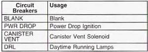 2003 Pontiac Grand Prix Fuse Box Diagram