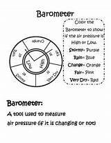 Barometer Weather Anemometer Rain Gauge Tools Science Grade Worksheet Worksheets Reading Measure Projects Followers Air Radosevich Michelle sketch template