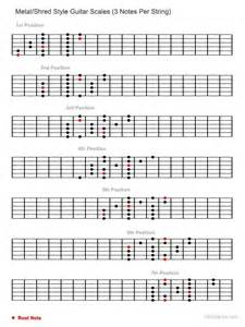 3 Note Per String Scales Guitar
