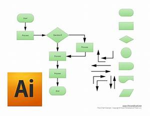 free flow chart maker for business process management With ai document management
