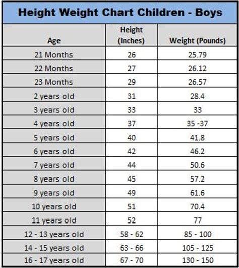 toddler weight chart ideas  pinterest
