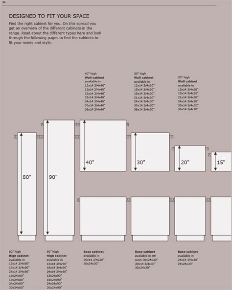 custom size cabinet doors kitchen cabinet doors dimensions home everydayentropy com
