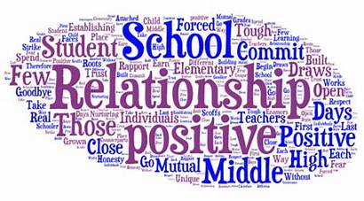 Relationships Building Positive Student Middle