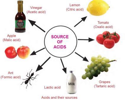 base cuisine acids bases and neutralization