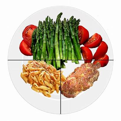 Eating Clean Plate Vegetables Half Fruits Grains