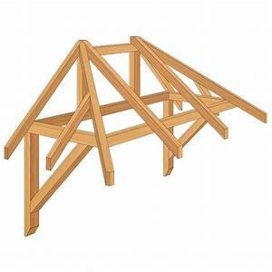 Vordach Hauseingang Holz : vordach aus holz vordach aus holz ebay innenarchitektur sch nes sch nes vordach hauseingang ~ Sanjose-hotels-ca.com Haus und Dekorationen