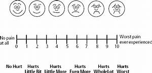 Flacc Scale Chart Sedation And Management In The Neurosurgical
