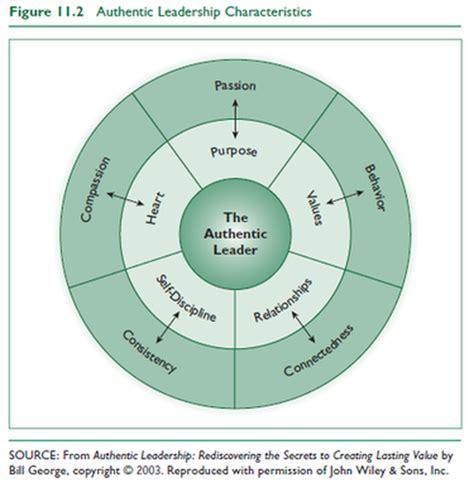 authentic leadership authentic leadership servant