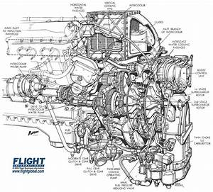 Pin By Daryl Carpenter On Aerospace Cutaways And Diagrams