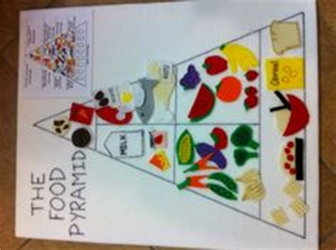 make your own food pyramid feeling crafty preschool 200 | 608e63ac07cd4dbe2ade276205368bb5 food pyramid kids kids learning activities
