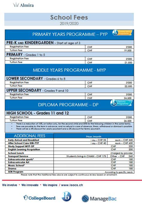 school fees iscs