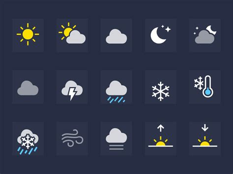 weather icons on iphone 11 weather icons on iphone images iphone weather app