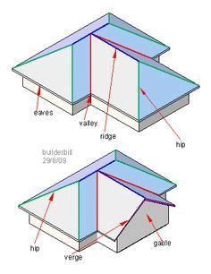 Hip Shaped Roof by Image Result For Hip Roof Exterior Tie In To L Shaped