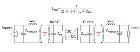 impact   layout components  filters   emc