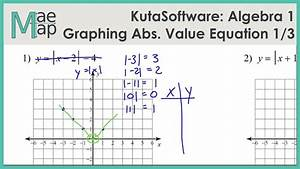 Alg1 Berechnen : kutasoftware algebra 1 graphing absolute value functions part 1 youtube ~ Themetempest.com Abrechnung