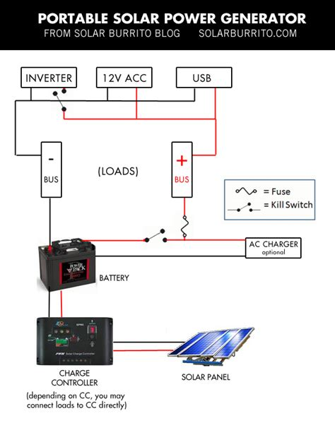 Simple Light Diagram Generator by Build Your Own Solar Power Generator For 150