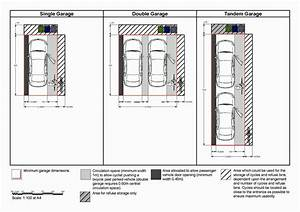 Place De Parking Dimension : garage typical size yahoo image search results garages pinterest garage doors ~ Medecine-chirurgie-esthetiques.com Avis de Voitures