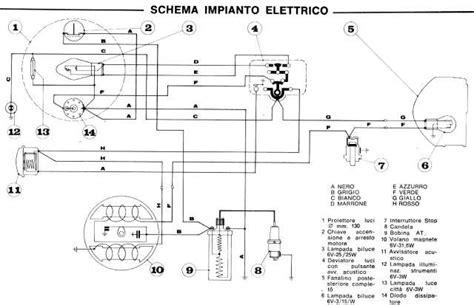 schemi elettrici moto d epoca aiuto per impianto elettrico cimatti alternatore auto come