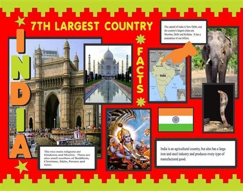 poster  india facts school project poster ideas
