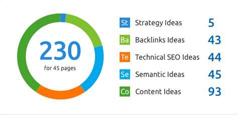 Seo Checker by Features Semrush