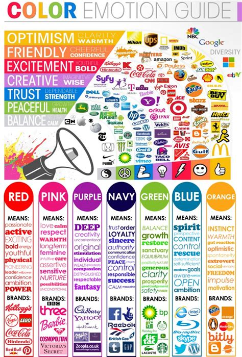 color emotion guide how to build your website for less than 200 part 4