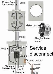 200 Amp Service Wiring Diagram