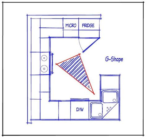 shaped kitchen floor plans decor ideas