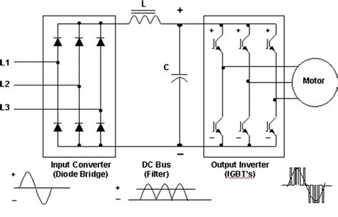 Variable Frequency Drive Vfd Electrical Study App