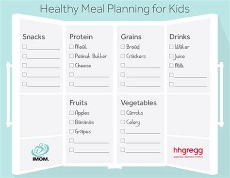 healthy meal planning  kids imom
